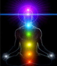 Chakras on Meditational Image