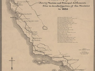 The California El Camino Real in June