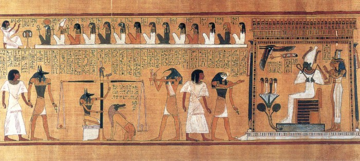 The Book of Coming Forth by Day - papyrus of Ani - Weighing the heart
